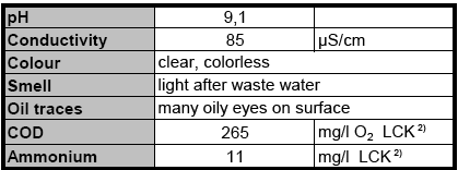 脱模废水零排放案例